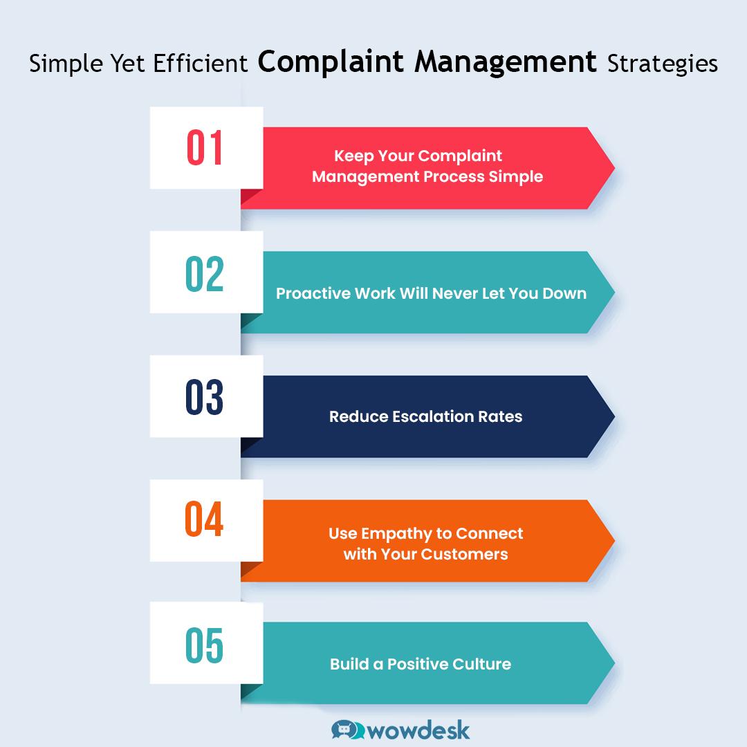 complaint software